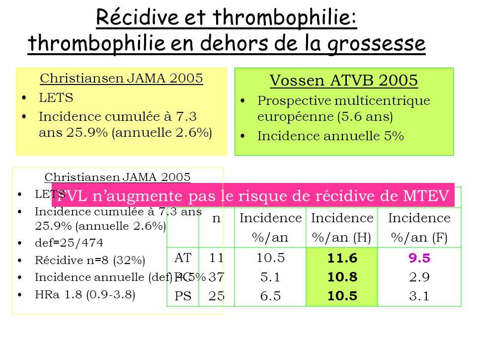 Récidive et thrombophilie: thrombophilie en dehors de la grossesse