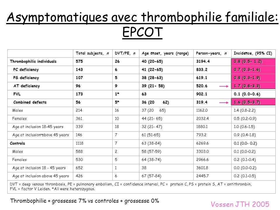 Asymptomatiques avec thrombophilie familiale: EPCOT