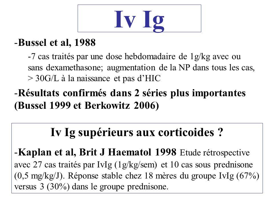 Iv Ig supérieurs aux corticoides