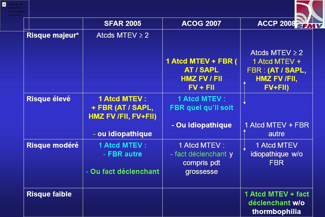 1 Atcd MTEV + FBR : (AT / SAPL, HMZ FV /FII, FV+FII)