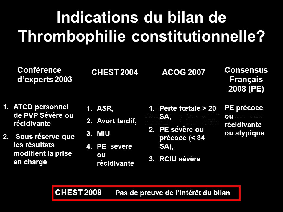 Indications du bilan de Thrombophilie constitutionnelle