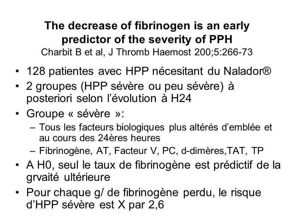 128 patientes avec HPP nécesitant du Nalador®