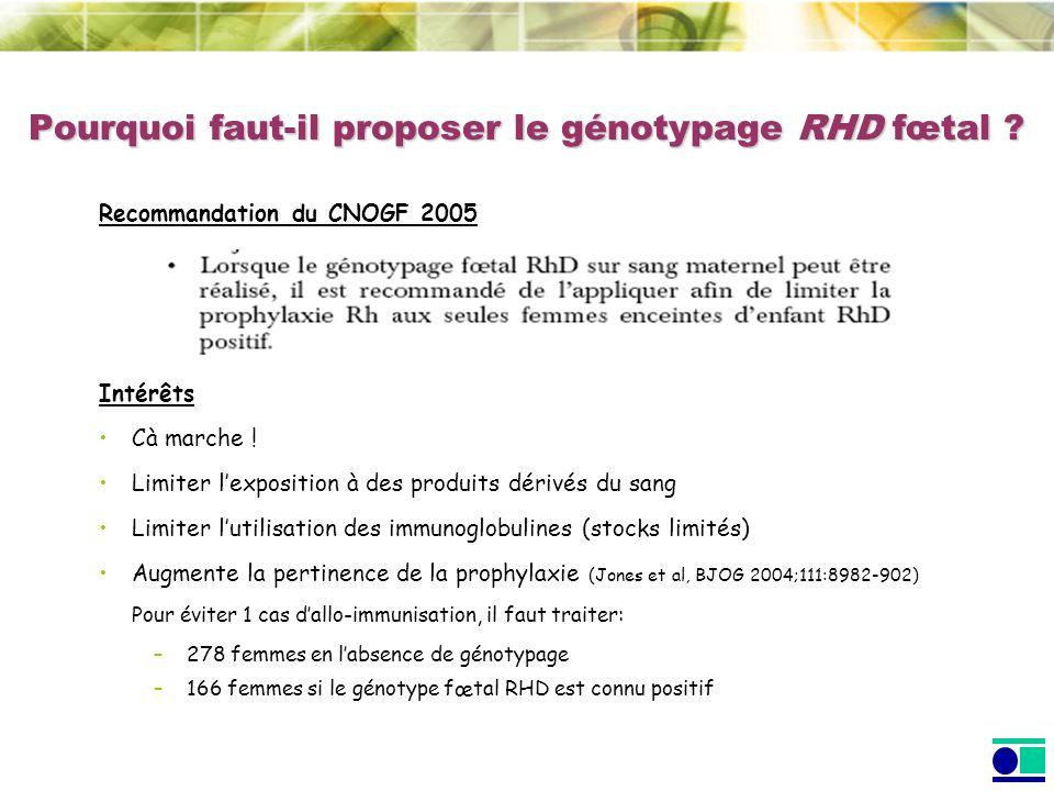 Pourquoi faut-il proposer le génotypage RHD fœtal
