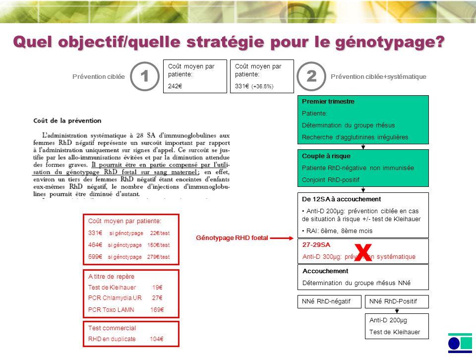 Quel objectif/quelle stratégie pour le génotypage