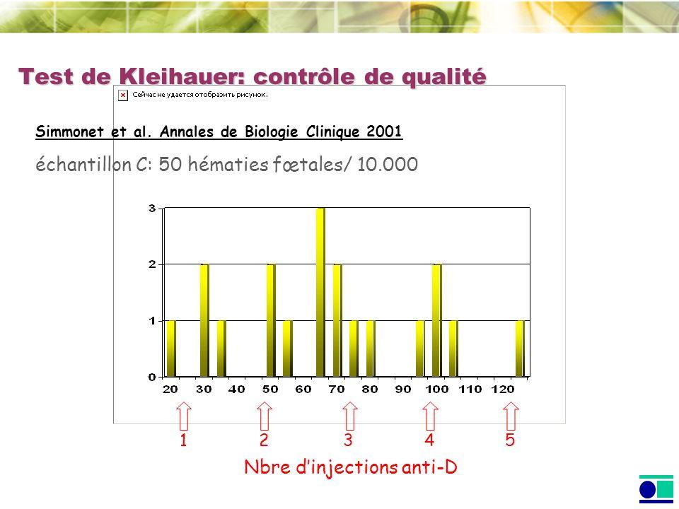 Test de Kleihauer: contrôle de qualité