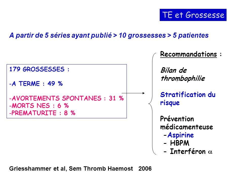 TE et Grossesse A partir de 5 séries ayant publié > 10 grossesses > 5 patientes. Recommandations :