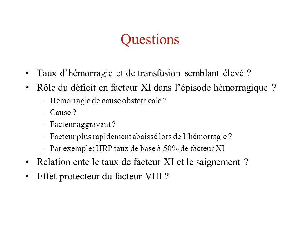 Questions Taux d'hémorragie et de transfusion semblant élevé