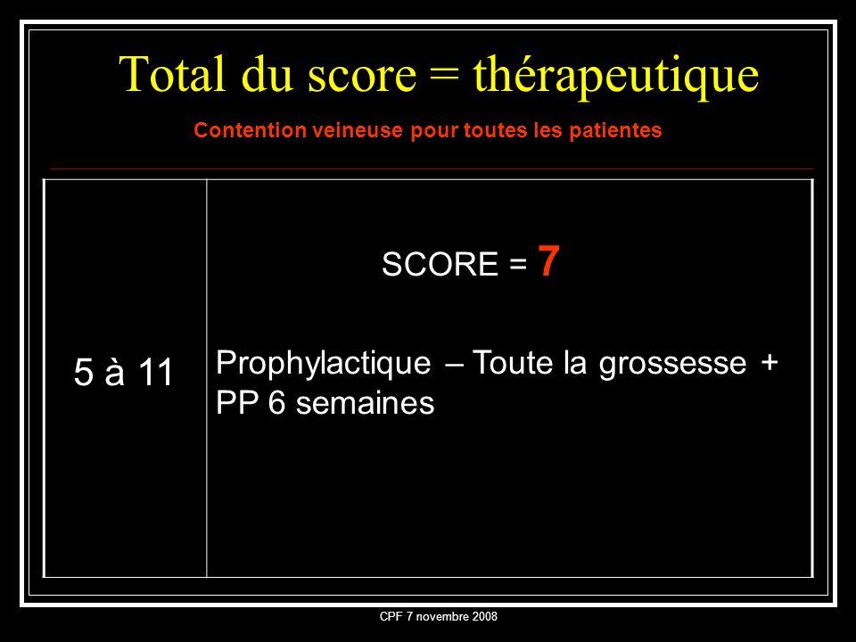 Total du score = thérapeutique