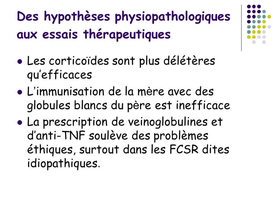 Des hypothèses physiopathologiques aux essais thérapeutiques