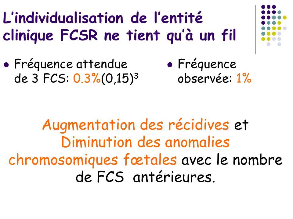 L'individualisation de l'entité clinique FCSR ne tient qu'à un fil