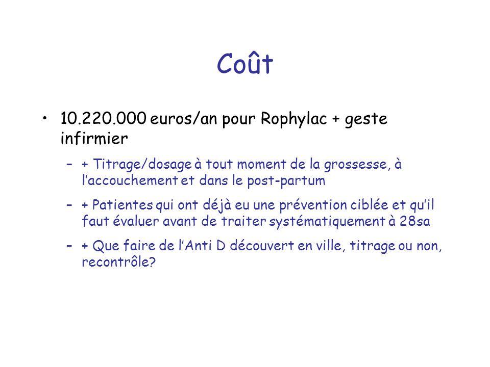 Coût 10.220.000 euros/an pour Rophylac + geste infirmier