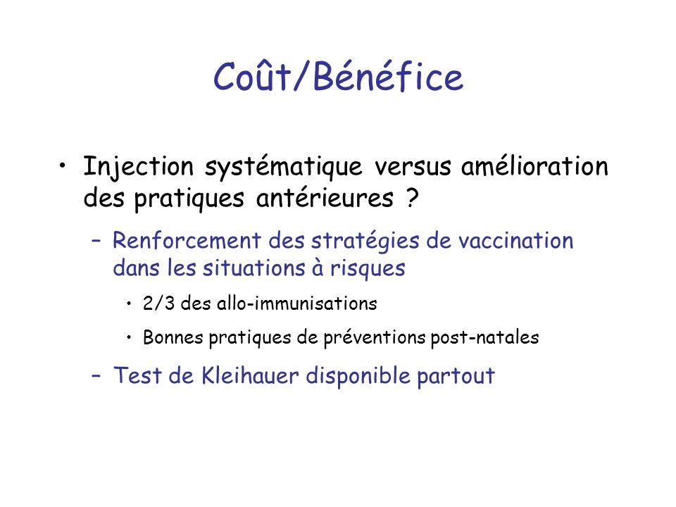 Coût/Bénéfice Injection systématique versus amélioration des pratiques antérieures