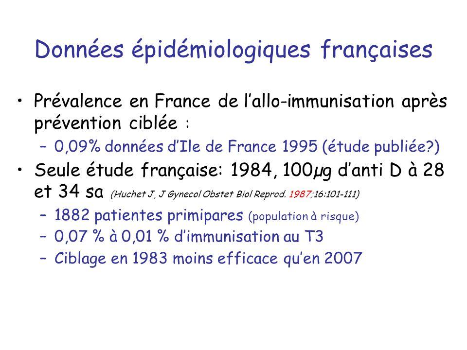 Données épidémiologiques françaises