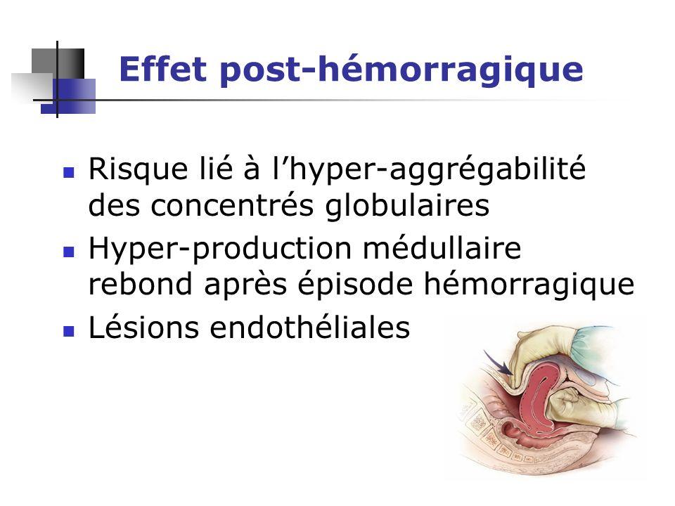 Effet post-hémorragique