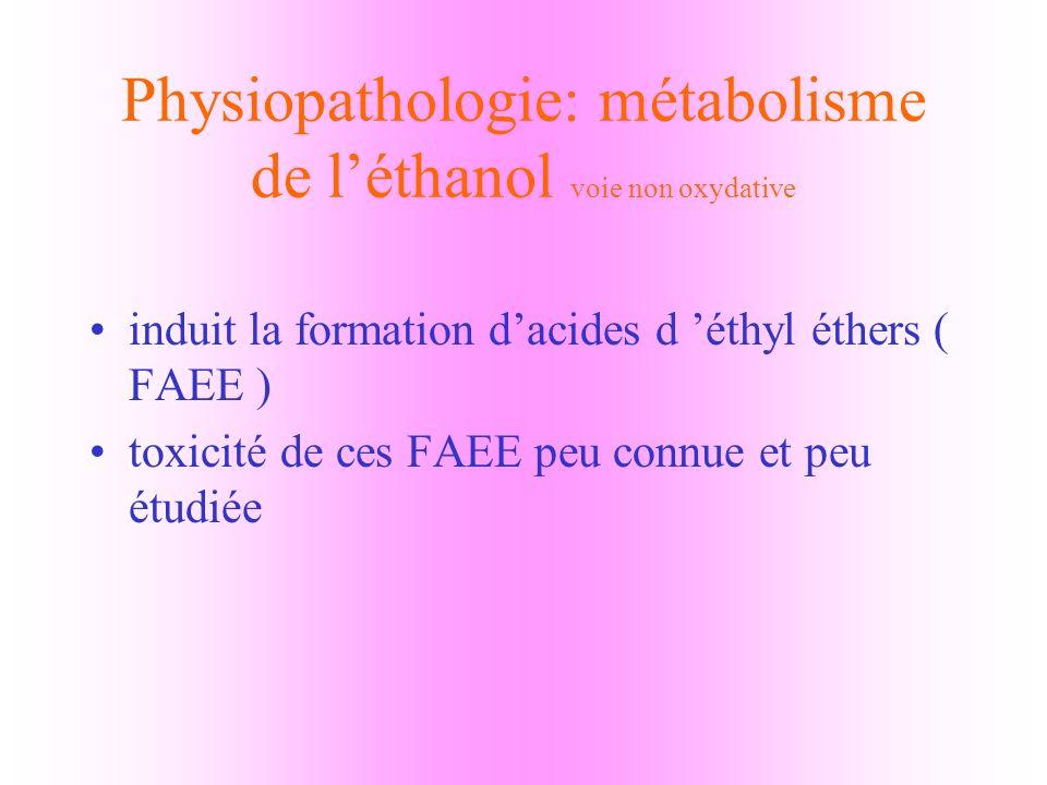 Physiopathologie: métabolisme de l'éthanol voie non oxydative