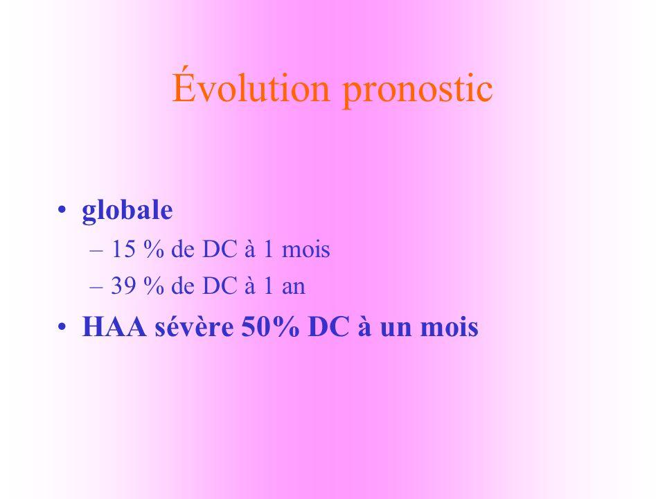Évolution pronostic globale HAA sévère 50% DC à un mois
