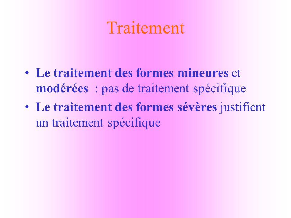Traitement Le traitement des formes mineures et modérées : pas de traitement spécifique.