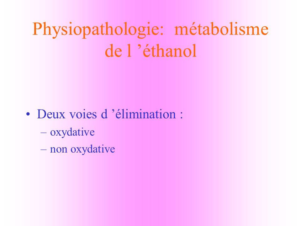 Physiopathologie: métabolisme de l 'éthanol