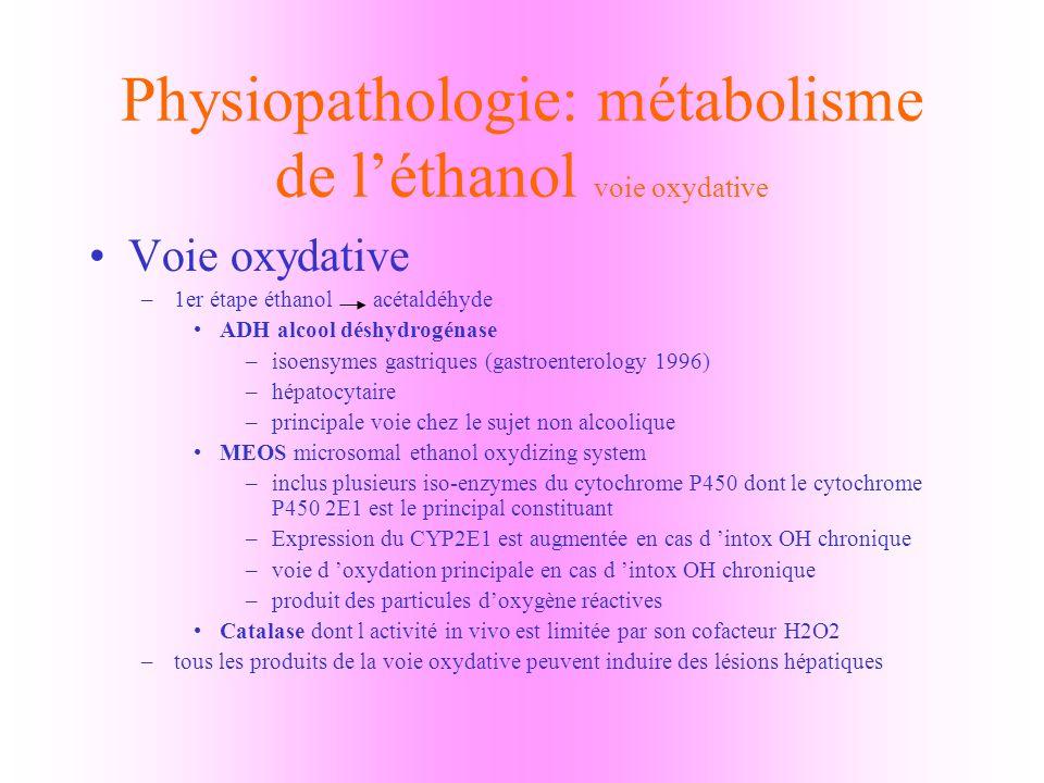 Physiopathologie: métabolisme de l'éthanol voie oxydative