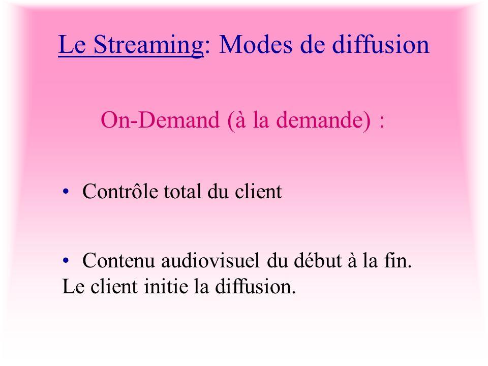 Le Streaming: Modes de diffusion