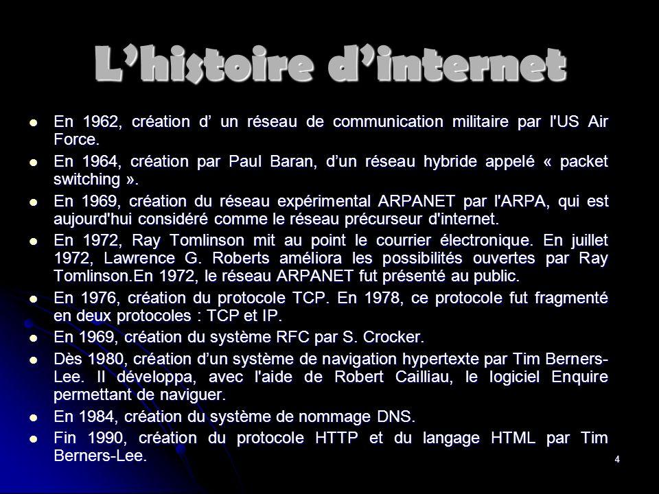 L'histoire d'internet