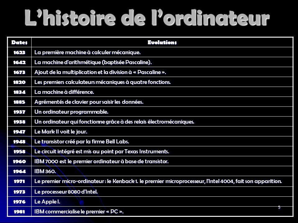 L Histoire De L Informatique Ppt Video Online T 233 L 233 Charger