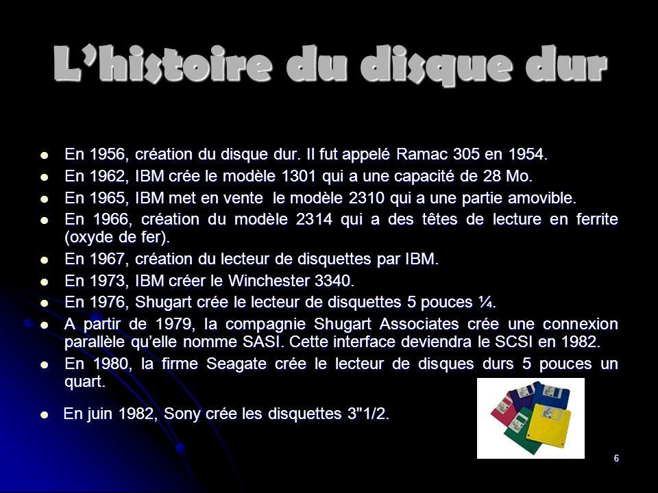 L'histoire du disque dur