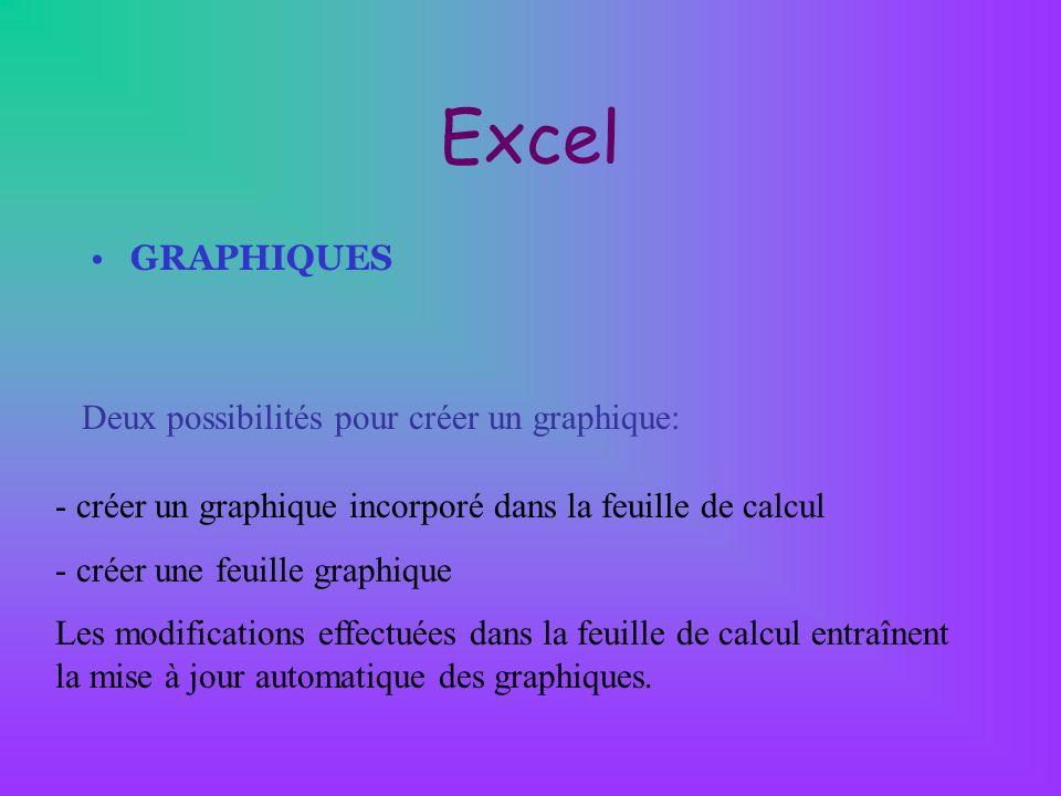 Excel GRAPHIQUES Deux possibilités pour créer un graphique: