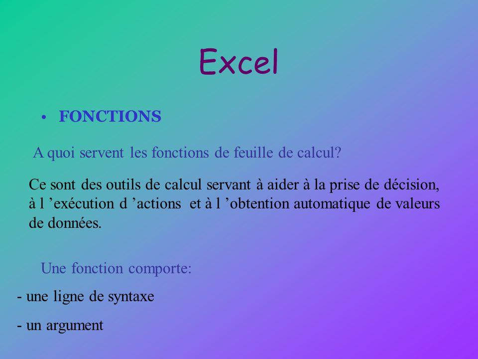 Excel FONCTIONS A quoi servent les fonctions de feuille de calcul