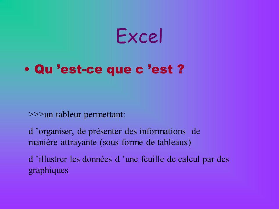 Excel Qu 'est-ce que c 'est >>>un tableur permettant: