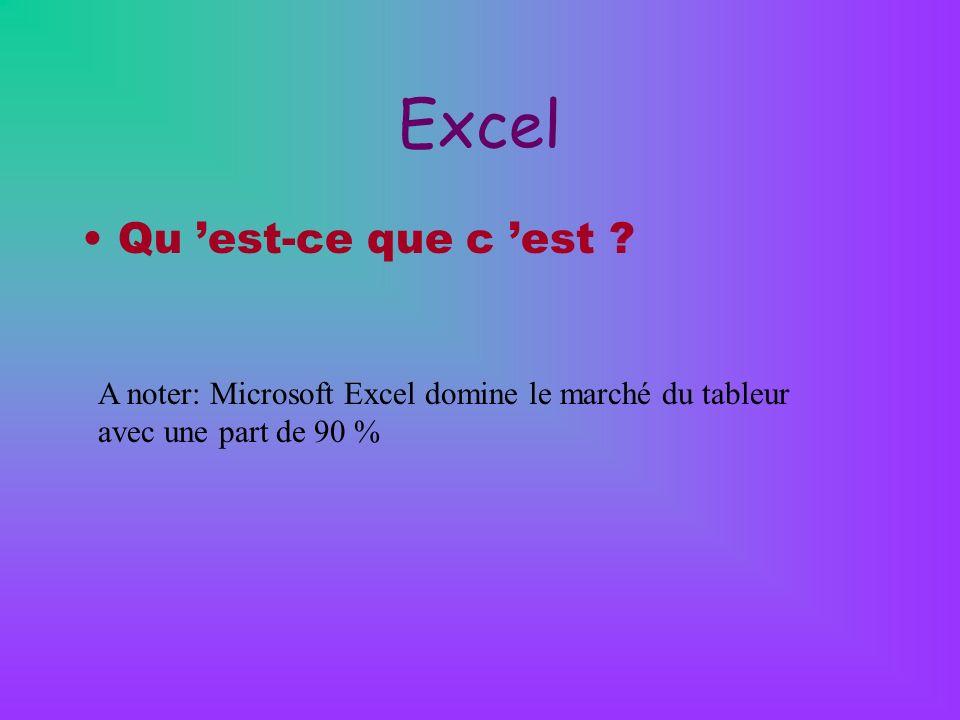 Excel Qu 'est-ce que c 'est