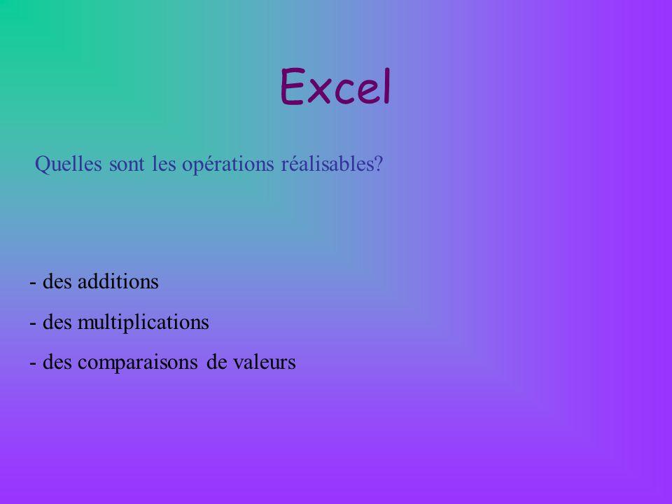 Excel Quelles sont les opérations réalisables - des additions