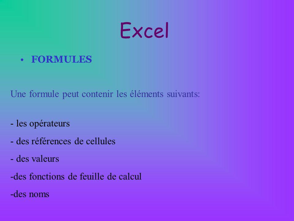 Excel FORMULES Une formule peut contenir les éléments suivants: