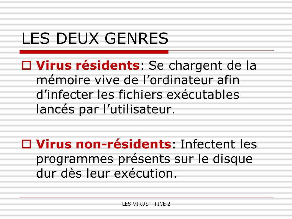 LES DEUX GENRES Virus résidents: Se chargent de la mémoire vive de l'ordinateur afin d'infecter les fichiers exécutables lancés par l'utilisateur.