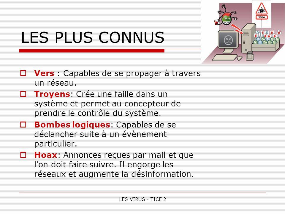 LES PLUS CONNUS Vers : Capables de se propager à travers un réseau.