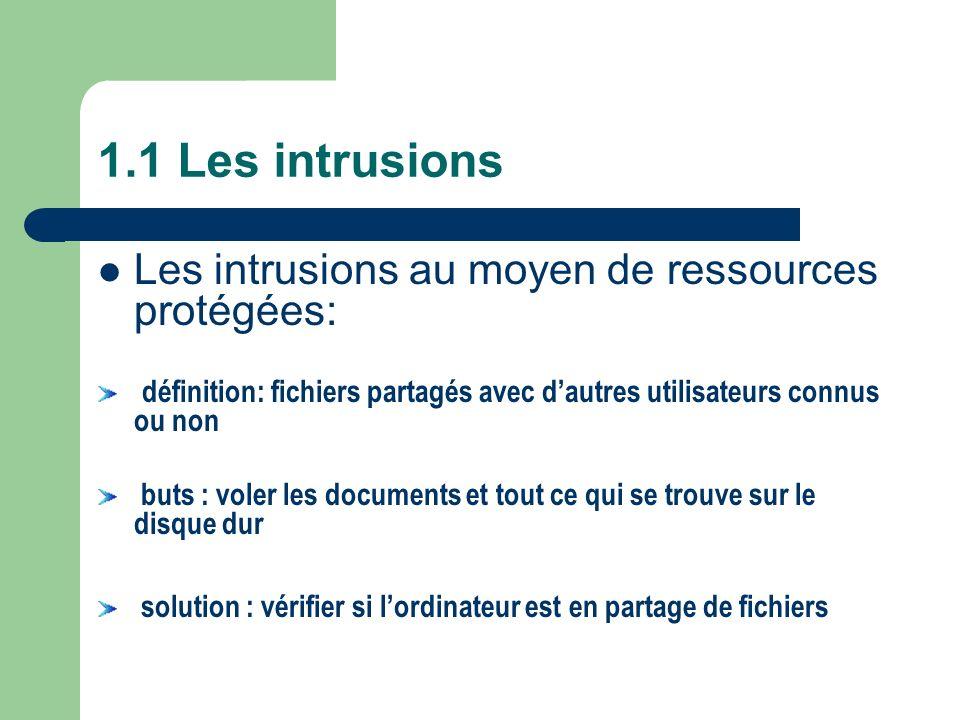1.1 Les intrusions Les intrusions au moyen de ressources protégées: