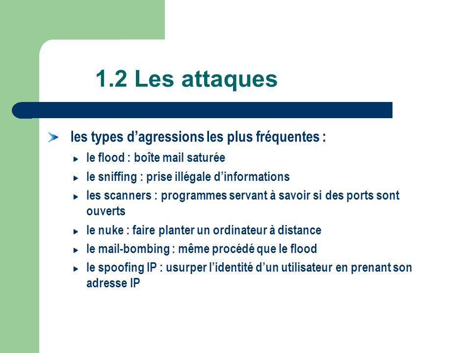 1.2 Les attaques les types d'agressions les plus fréquentes :
