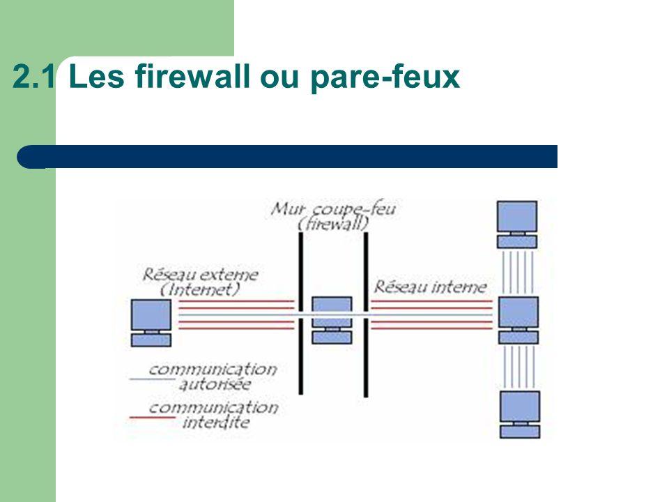 2.1 Les firewall ou pare-feux
