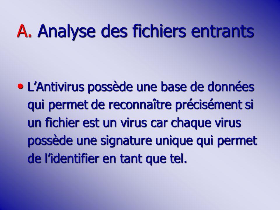 A. Analyse des fichiers entrants