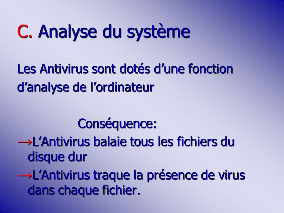 C. Analyse du système Les Antivirus sont dotés d'une fonction