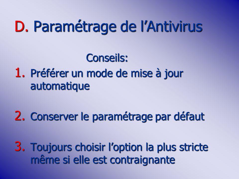 D. Paramétrage de l'Antivirus