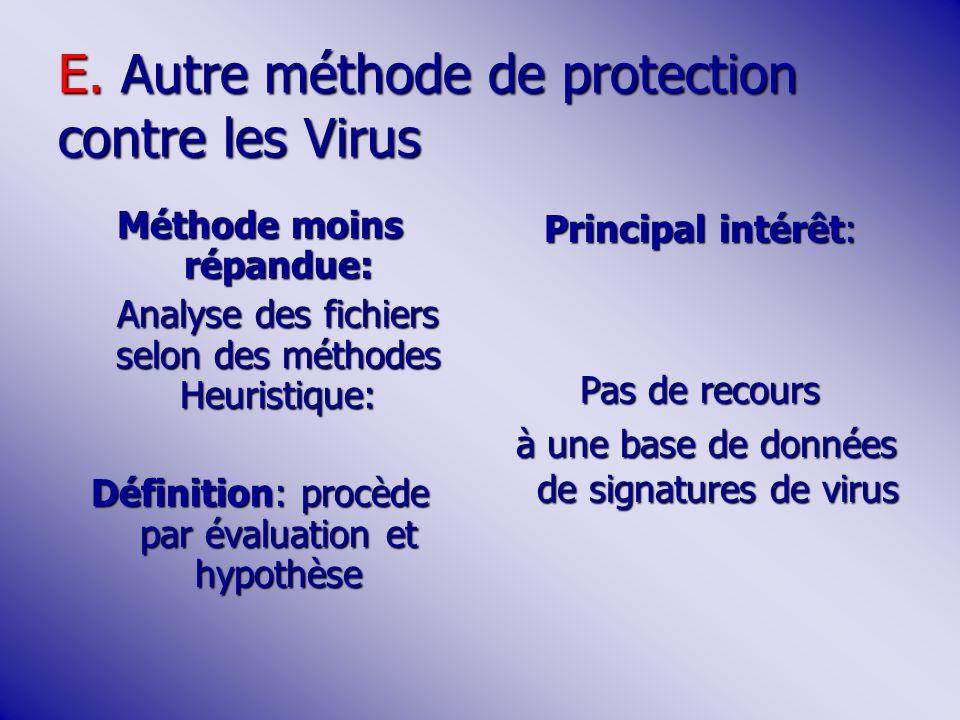 E. Autre méthode de protection contre les Virus
