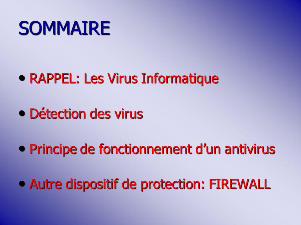 SOMMAIRE RAPPEL: Les Virus Informatique Détection des virus