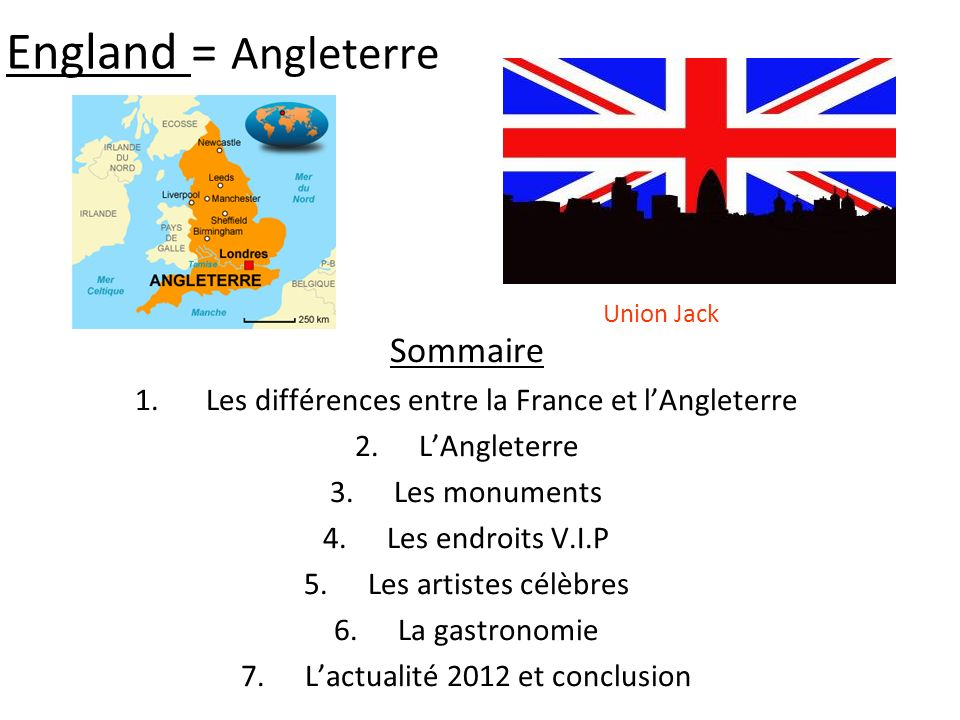 England = Angleterre Sommaire