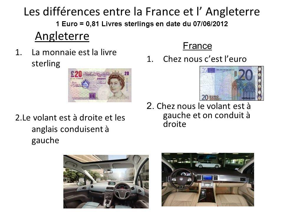 Les différences entre la France et l' Angleterre 1 Euro = 0,81 Livres sterlings en date du 07/06/2012