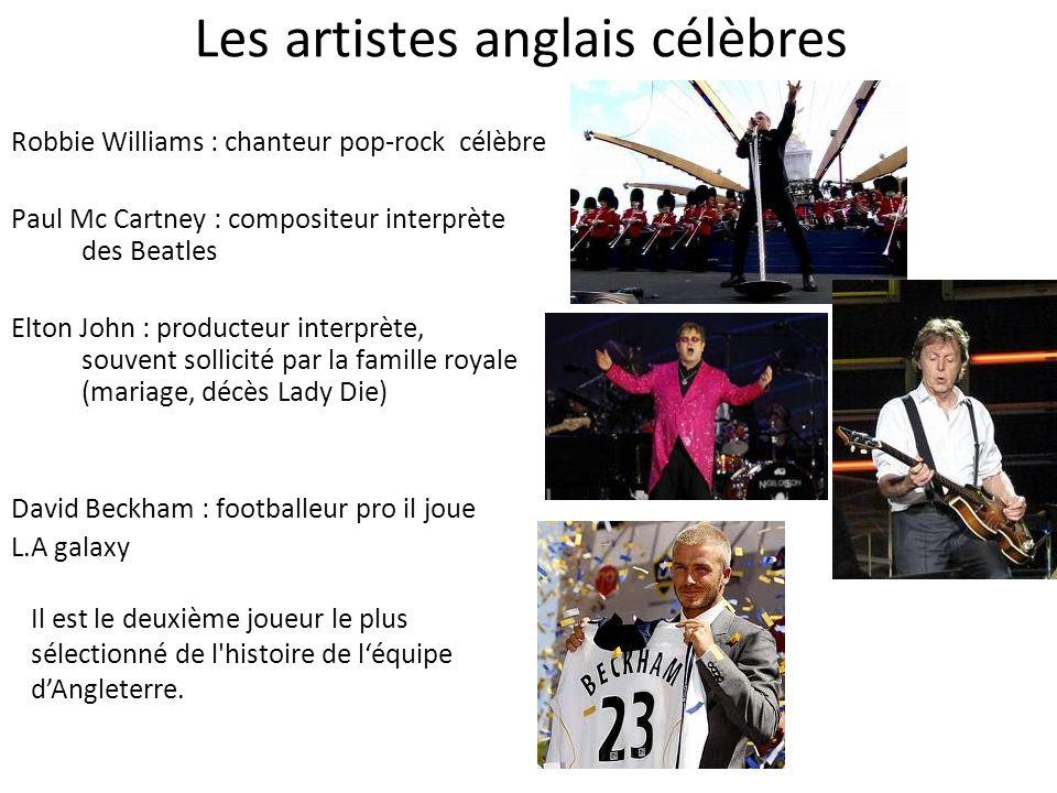 Les artistes anglais célèbres