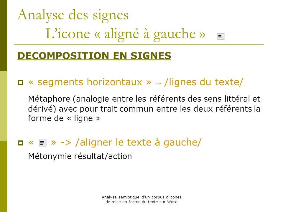 Analyse des signes L'icone « aligné à gauche »