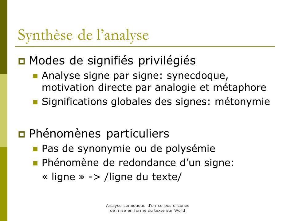Synthèse de l'analyse Modes de signifiés privilégiés
