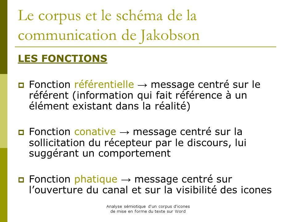 Le corpus et le schéma de la communication de Jakobson