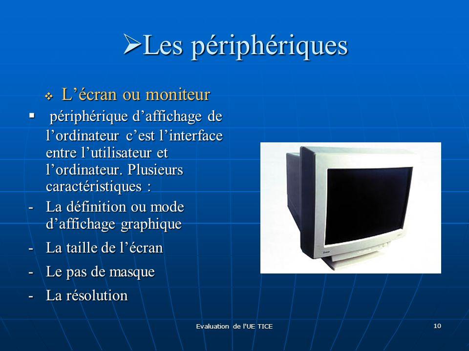 Les périphériques L'écran ou moniteur